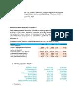 DIAGNOSTICO FINANCIERO COLOMBINA