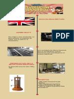 REVOLUCIÓN INDUSTRIAL.pdf