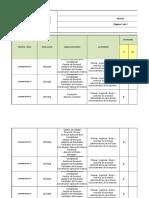 FA- 072   MATRIZ DE IDENTIFICACION DE PELIGROS, EVALUACIÓN Y VALORACIÓN DE RIESGOS.xlsx