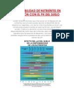 Disponibilidad de Nutrientes en Relación Con El Ph Del Suelo