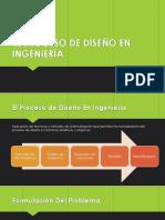 Método de Diseño en Ingeniería