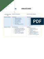 Analisis Dofa Li Distribuidores