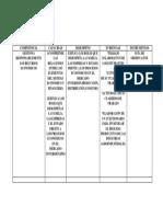 EVALUACION DE SESION DE APRENDIZAJE N° 1.docx