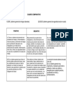 Cuadro Comparativo - SST