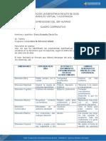 actividad - 2- evaluativa
