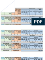 TEMPLATE-PER-GRADE-LEVEL-SCHOOL-TO-SCHOOL-ANALYSIS-ON-ENROLMENTnarra-editable.pdf