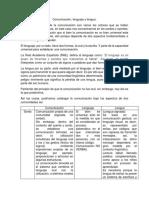 Comunicación, lenguaje y lengua.docx