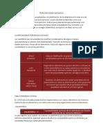 PERIODICIDAD_QUIMICA.docx