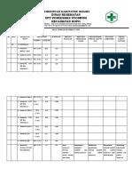 PDCA Imunisasi 2019.docx
