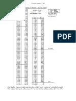 Tabla de Cuantias Fc 210 Kgf Cm2