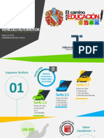 Infografia de Liquidacion Impuesto Vehiculos 2019