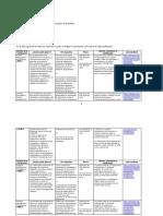Certificacion PMI