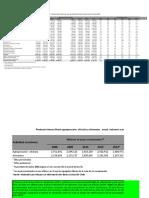 PIB (1).xls