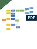Aporte Individual Mapa Conceptual