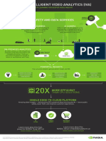 NVIDIA Intelligent Video Analytics Platform Infographic Poster