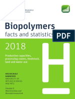 Biopolymers facts and statistics