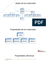 Propiedades de los materiales.pdf