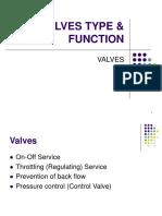 Simple Descriptions of Valves