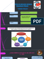 Diapositiva de Psicmotriz