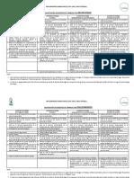 Requisitos Calificación Accidentes de Trabajo (Cita Área Técnica)