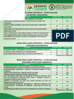 Resultado Ceará Científico - Etapa Escolar - E.E.M. DEPUTADO MANOEL RODRIGUES