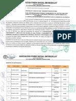 Resultados de la Evaluación y Calificación de Propuestas LP N°01-2019-CE-FSM-Segunda Convocatoria