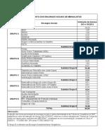 Encargos sociais Tabela de consultoria 2.pdf