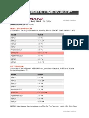 fat loss diet plan guru mann pdf