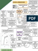 mapa conceptual stewart.pdf
