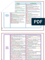 Cuadro-Cronologias-Esp.docx