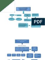 89887745-MAPA-CONCEPTUAL-SOBRE-LAS-FUENTES-DEL-DERECHO-CONSTITUCIONAL.pdf