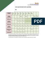 TRATAMIENTOS_TABLA_EQUIVALENCIA_OPIOIDES.pdf