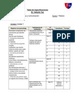 tabla prueba