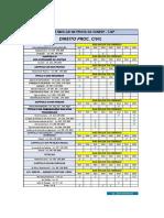 Cópia de Tabela de Matérias Mais Cobradas - Direito Proc Civil