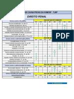 Cópia de TABELA DE MATÉRIAS MAIS COBRADAS - DIREITO PENAL.pdf