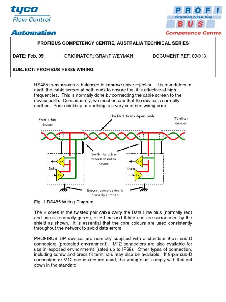 profibus rs485 wiring basic guide wiring diagram u2022 rh needpixies com Profibus RS485 Wiring RS 485 Wiring Examples