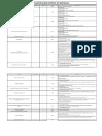 MUNICIPALIDAD DE VENTANILLA.pdf