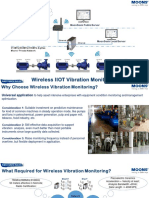 Moons' Wireless IIOT Vibration Monitoring Application_2018