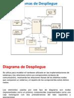 Diagramas de Despliegue (1)