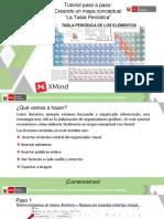 Xmind - Mapa Conceptual Paso a Paso -Cta Tabla Periodica[1]