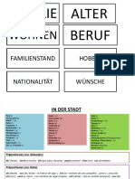 Places in the City and Prepositions
