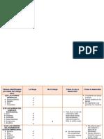 Valores identificados por áreas del código ético.docx