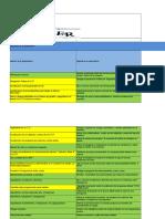 Pl-sst-003-Plan de Capacitaciónes Anual 2019