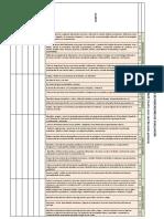 Registro de Indicadores de Evaluación
