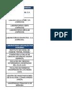 Lista de Laboratorios Acreditados Por SACS