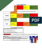 Plan de Alimentacion - Marina Distefano