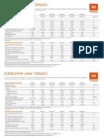 parametros tecnicos parlantes jbl