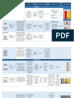 tablas de pruebas bioquimicas completa