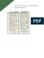 Taller Proceso Administrativo #1 2019b Distancia Cun