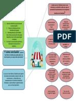 Mapa mental.png.pptx
